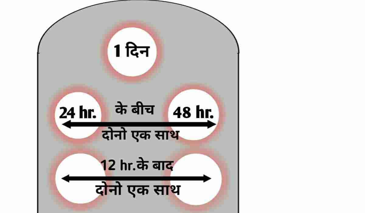 Unwanted kit Hindi